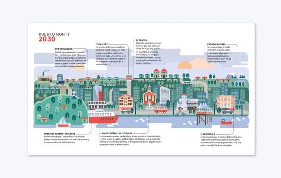 Plan Regulador Comunal de Puerto Montt