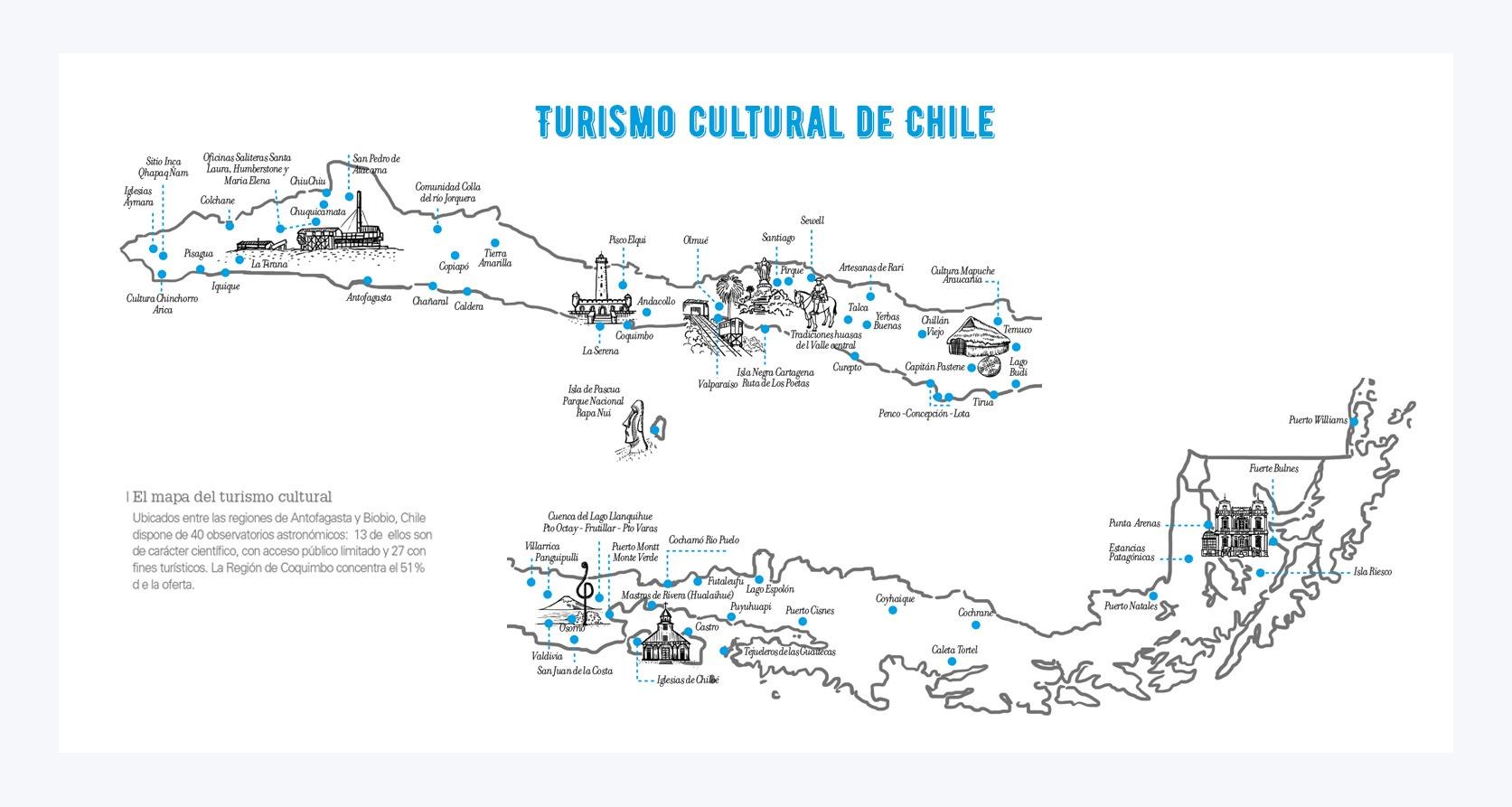 Mapa de Turismo Cultural Chile
