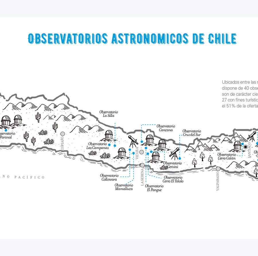 Mapas ilustrados sobre Turismo de Chile